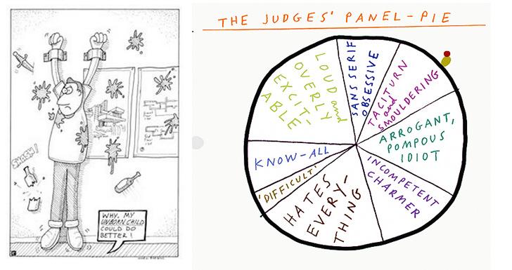 Architecture Presentation Crits [ Funny ]