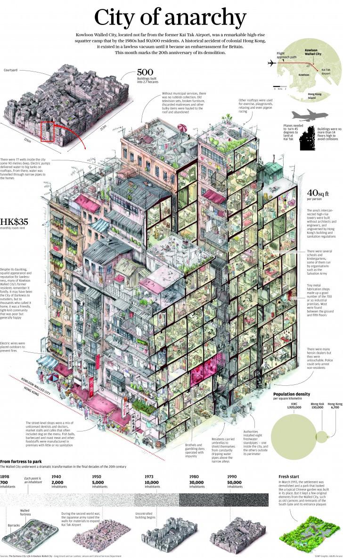 kowllon walled city hong kong