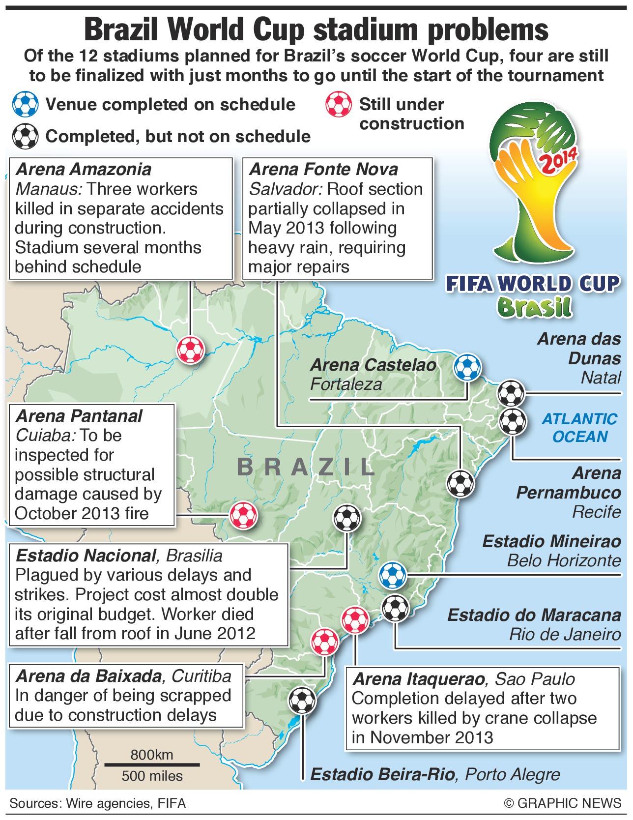 Brazil soccer world cup 2014 stadiums